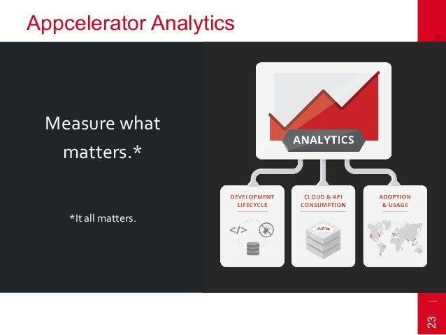 23 Appcelerator Analytics Measurewhat matters.* *Itallmatters.