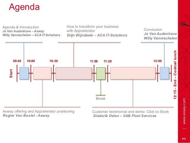 3 Start 12:15-End–Cocktaillunch Agenda Agenda & Introduction Jo Van Audenhove – Axway Willy Vanmechelen – ACA IT-Solutions...