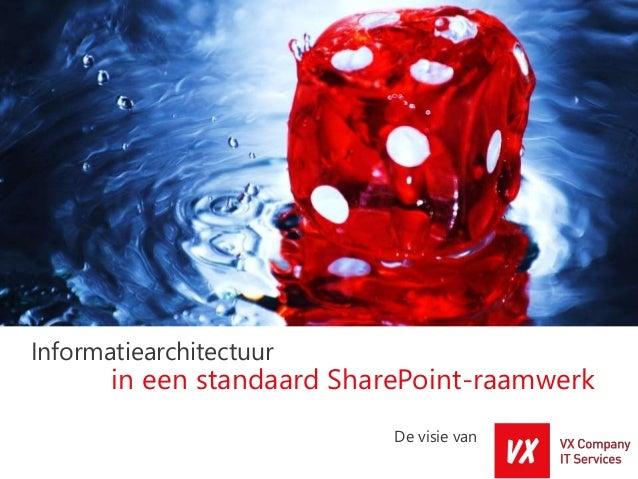 De visie van Informatiearchitectuur in een standaard SharePoint-raamwerk