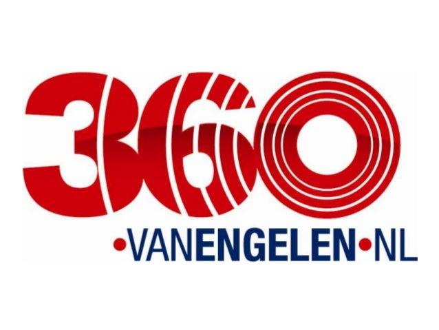 Presentatie Social media Welkom Harald van Engelen