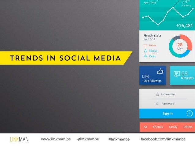 7/ 10 Belgen gebruikt sociale netwerken2011: 64%2012: 69%Gemiddeld zijn we op 1,4 kanalen actiefslechts 2% op meer dan 5 k...