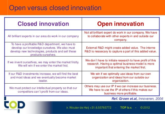 Top B V Company Presentation Amp Examples