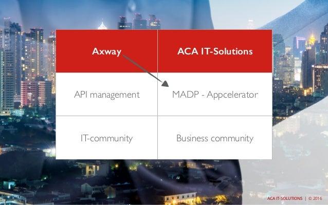 ACA IT-SOLUTIONS   © 2016 Axway ACA IT-Solutions API management MADP - Appcelerator IT-community Business community
