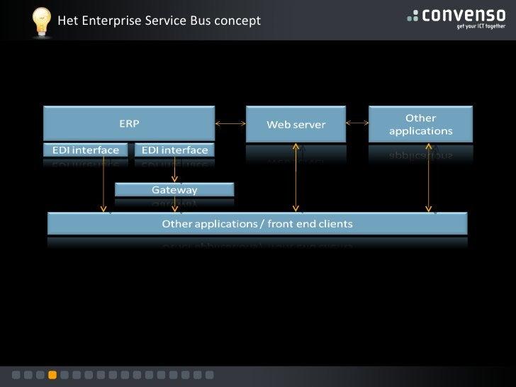 Het Enterprise Service Bus concept