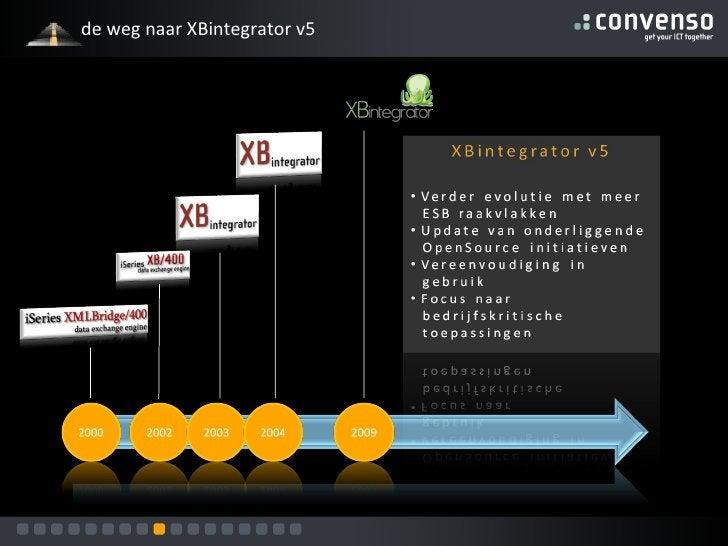 de weg naar XBintegrator v5