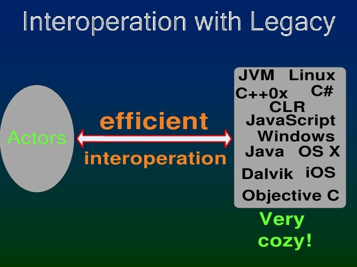 Interoperation with Legacy<br />