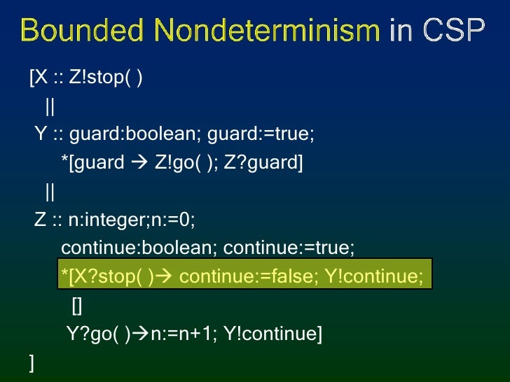 Bounded Nondeterminism in CSP<br />[X :: Z!stop( )<br />   ||<br /> Y :: guard:boolean; guard:=true;<br />      *[guard  ...