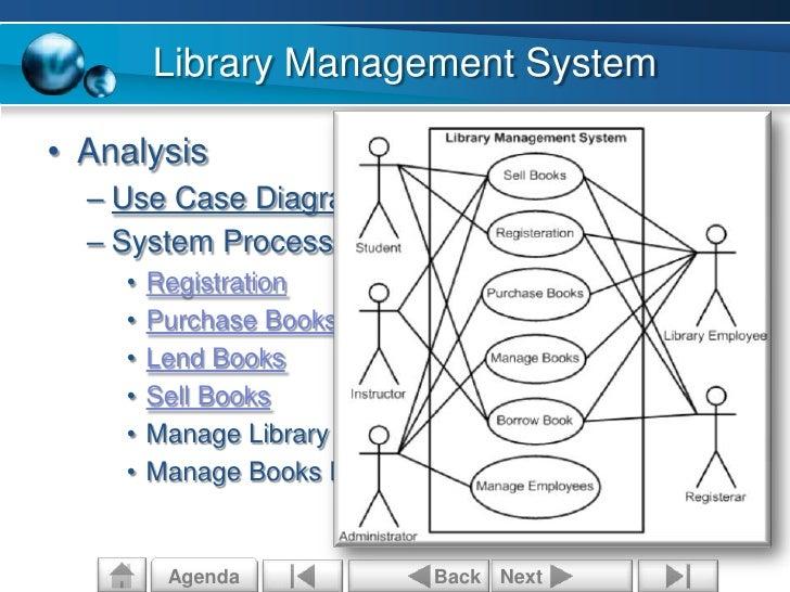 Use case diagram library management system ppt diagram library management system analysis use case diagram master defense seminar ccuart Images