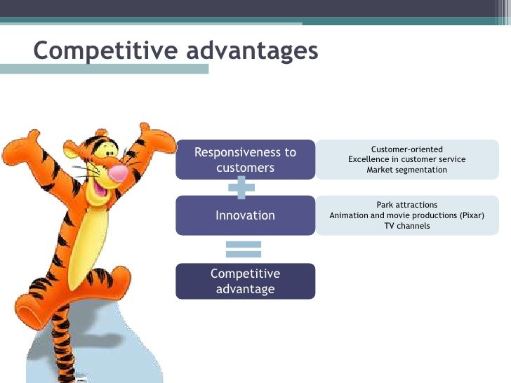disney competitive strategy In his book competitive strategy,  disney´s business model according the article of walt disney company: a corporate strategy analysis.