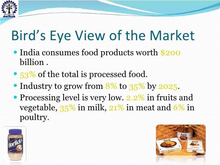 Bird's Eye View of the Market <ul><li>India consumes food products worth  $200  billion . </li></ul><ul><li>53%  of the to...