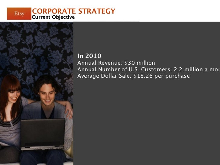 CORPORATE STRATEGY                     Engagement