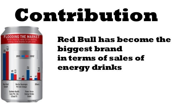 red bull pricing strategy Grab attention, engage, take action: find out how red bull's brand marketing strategy executed these wings of the dragonfly effect model so naturally.
