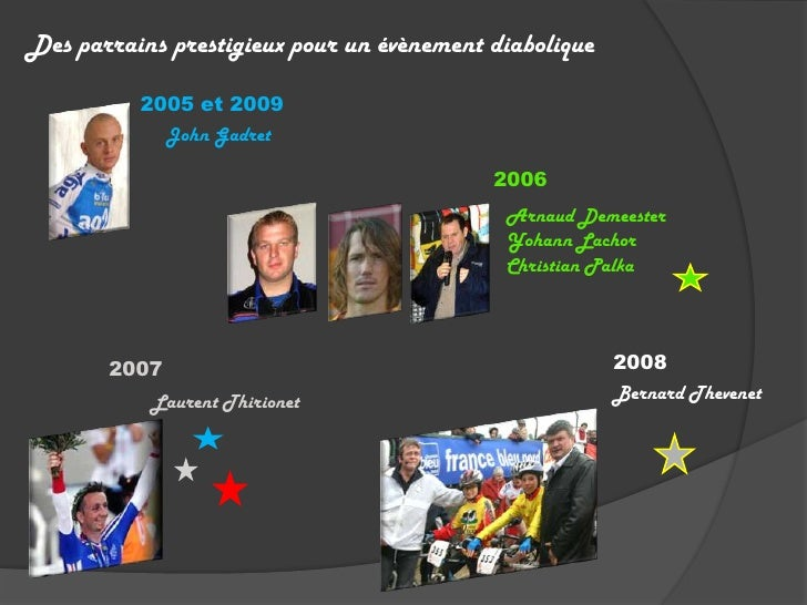 Des parrains prestigieux pour un évènement diabolique<br />2005 et 2009 <br />John Gadret<br />2006<br />Arnaud Demeester<...