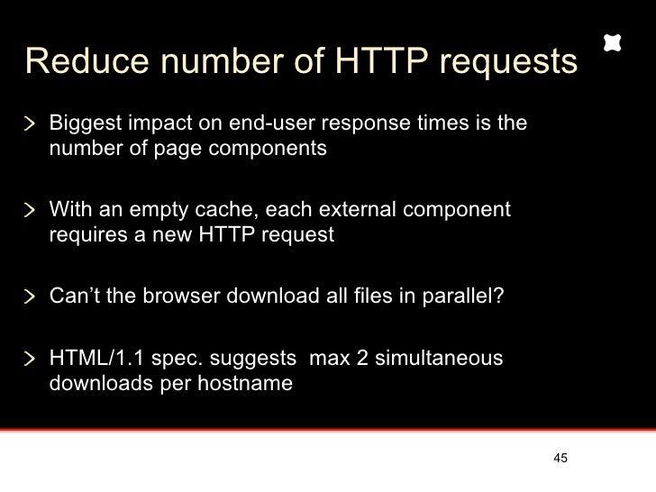 HTML CSS & Javascript
