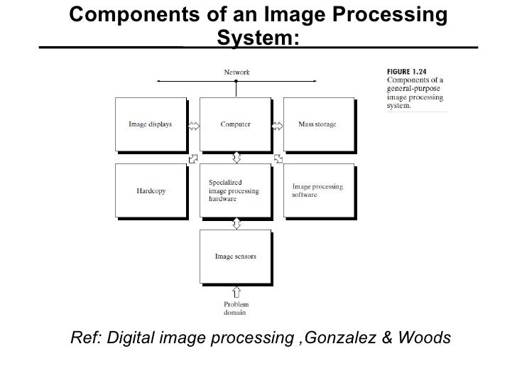 professional photo printing nyc QkVRpN