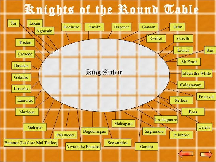 The legend of king arthur for 12 knights of the round table characters
