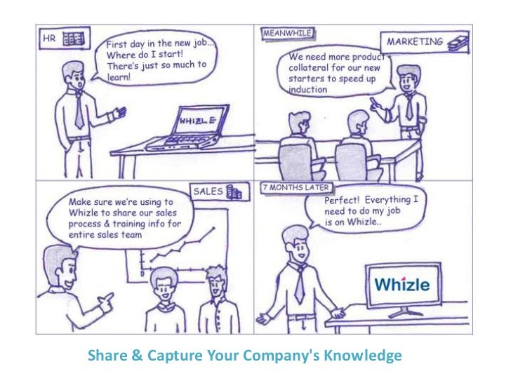 Share & Capture Your Company's Knowledge<br />myWhizle helps you capture organisational knowledge and put it into action. ...