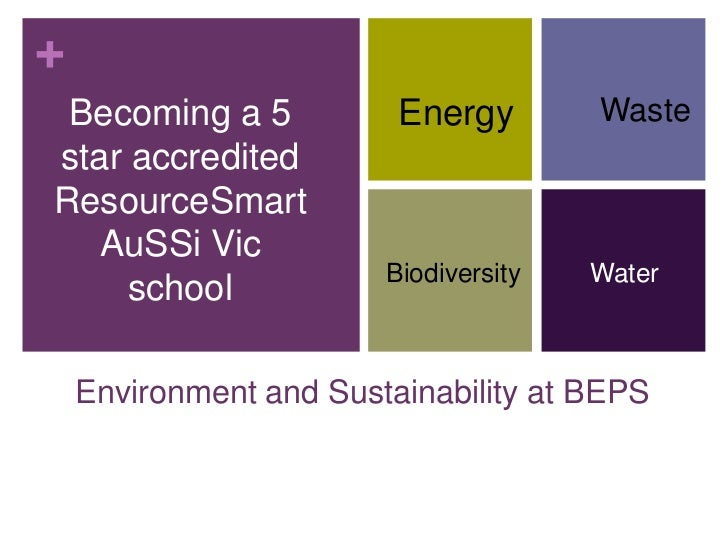 Becoming a 5 star accredited ResourceSmartAuSSi Vic school<br />Energy<br />    Waste<br /> Water<br /> Biodiversity<br />...