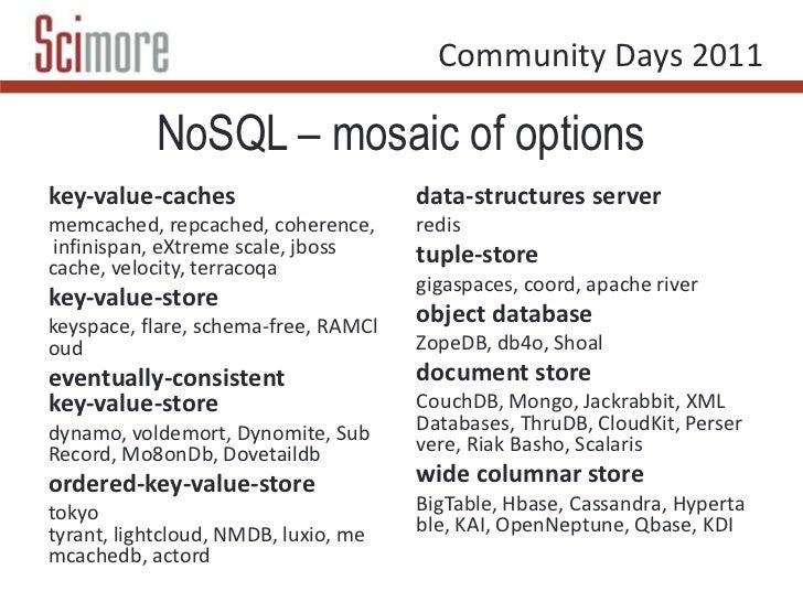 Nmdb Database