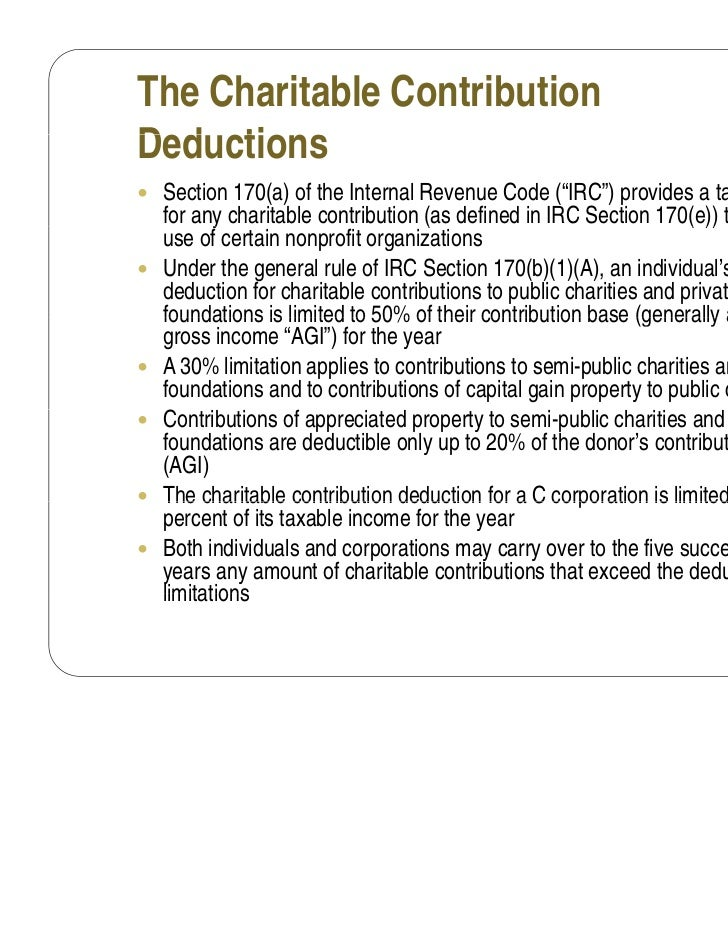 """The Charitable ContributionDeductionsD d ti Section 170(a) of the Internal Revenue Code (""""IRC"""") provides a tax deduction ..."""