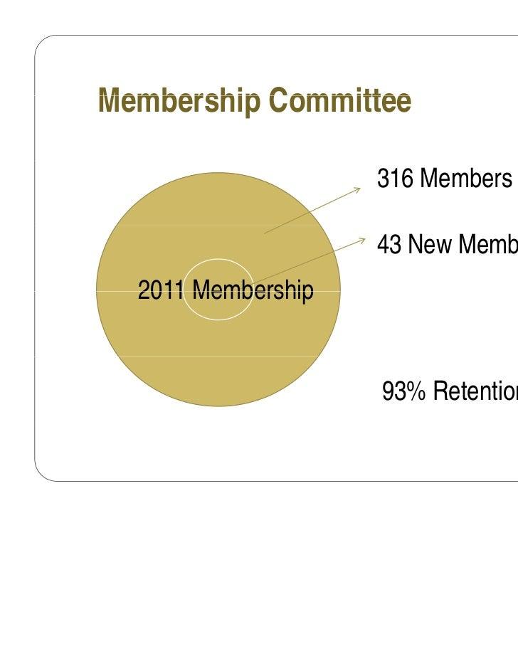 Membership Committee                    316 Members                    43 New Members  2011 Membership                    ...
