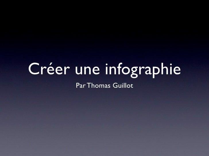 Créer une infographie      Par Thomas Guillot