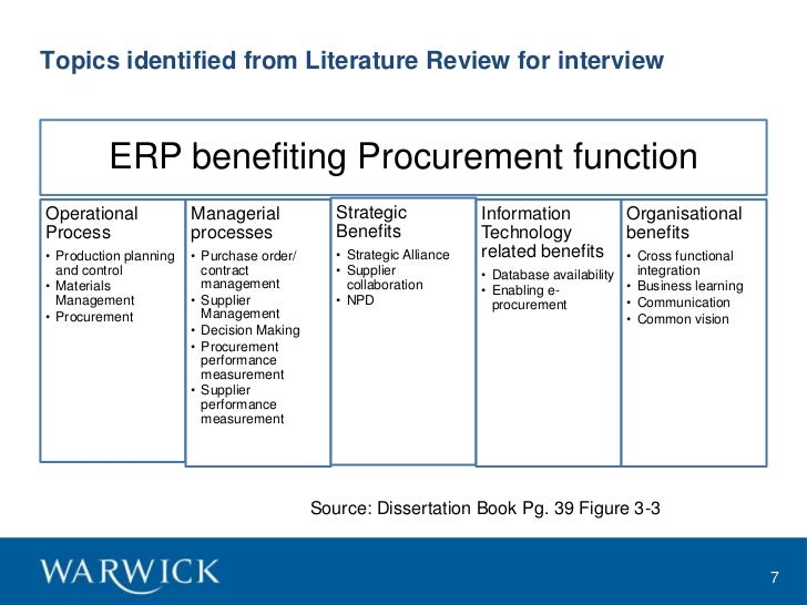 research topics on e-procurement