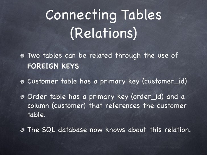 Connecting Tables        (Relations)Two tables can be related through the use ofFOREIGN KEYSCustomer table has a primary k...