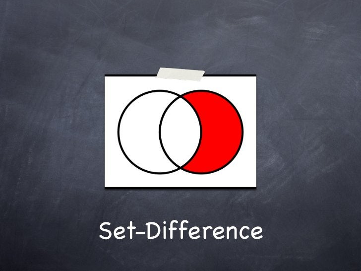 Set-Difference