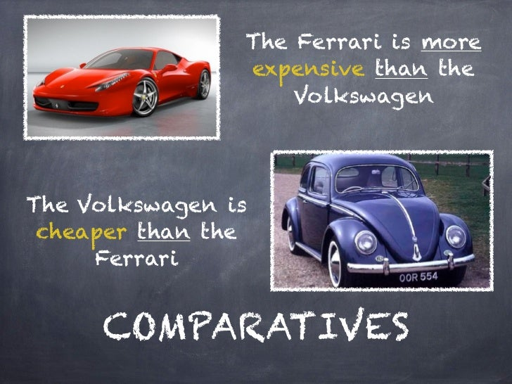 The Ferrari is more                expensive than the                    VolkswagenThe Volkswagen is cheaper than the     ...