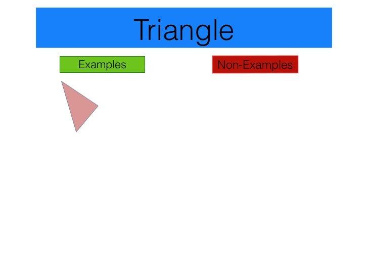 Presentation Slide 2