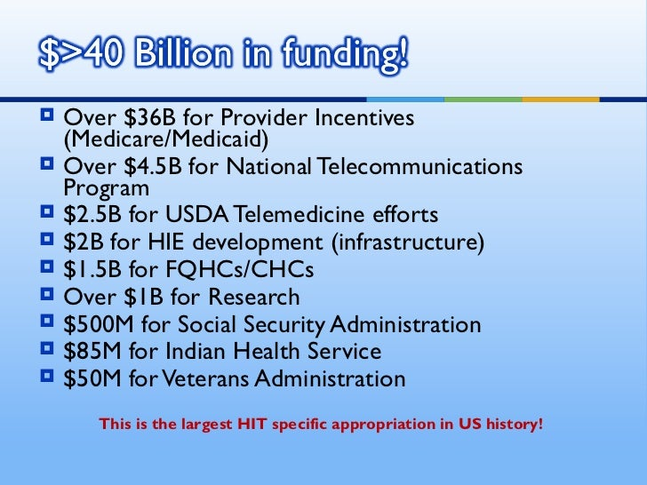 Meaningful Use: The U.S. EHR Incentive Program