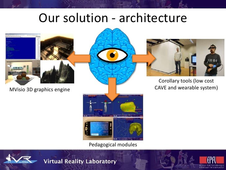 Mvisio a computer graphics platform for virtual reality science and our solution 14 freerunsca Choice Image
