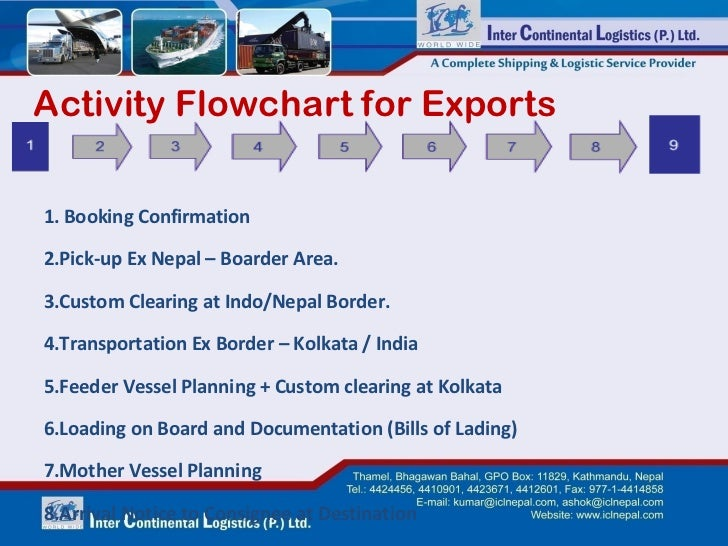 ICL Nepal Pvt  Ltd