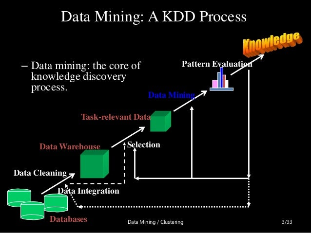 data mining project on imdb website Project in mining massive data sets after the class is over destroy all data stanford cs341 only datasets imdb database: everything about.