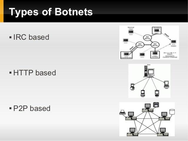 Types of Botnets   IRC based   HTTP based   P2P based