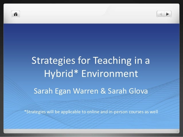 Strategies for Teaching in a      Hybrid* Environment     Sarah Egan Warren & Sarah Glova*Strategies will be applicable to...