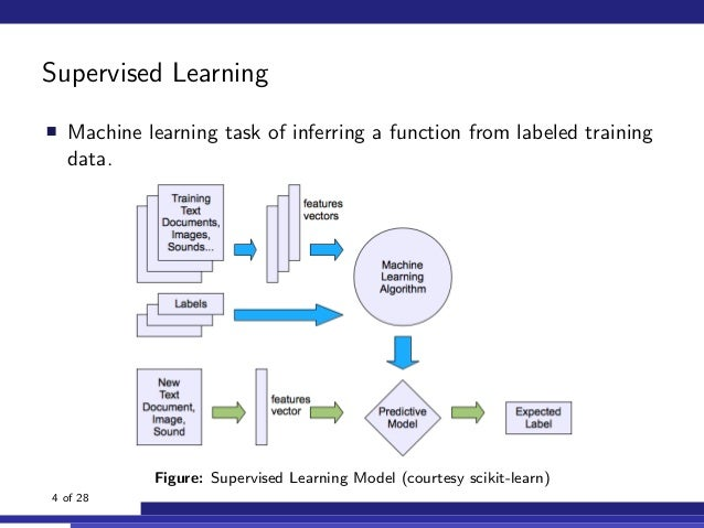 machine learning approaches