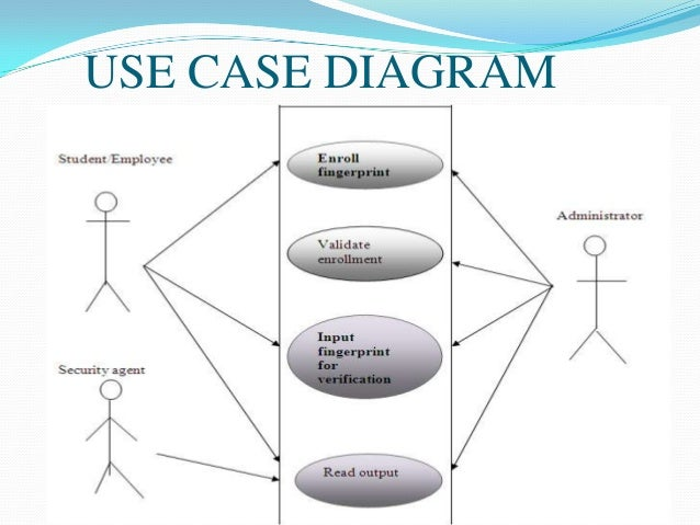 biometrics fingerprint scanner thesis