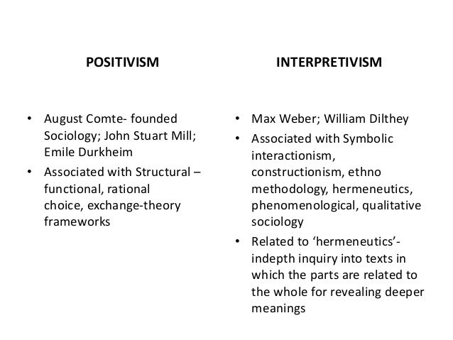 Interpretivism and constructivism
