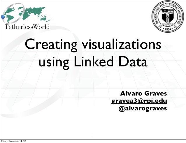 Creating visualizations                       using Linked Data                                      Alvaro Graves        ...