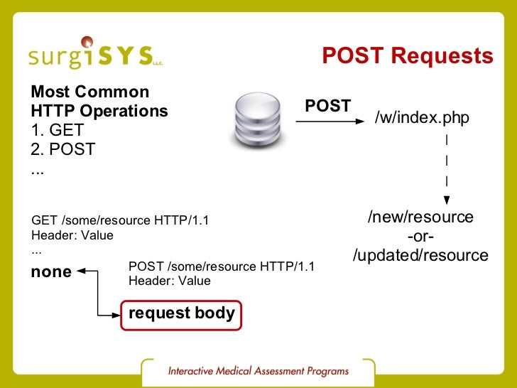 php get post