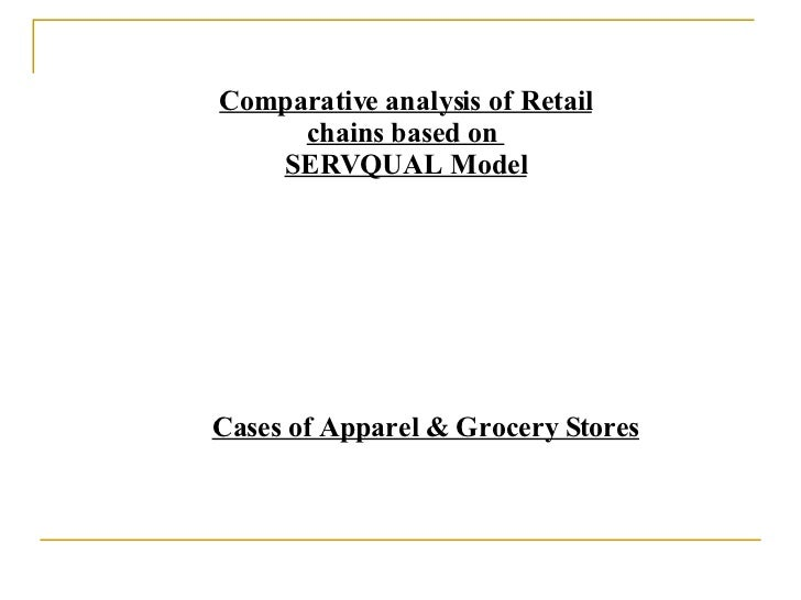 Food Retailing: Indian Perspective