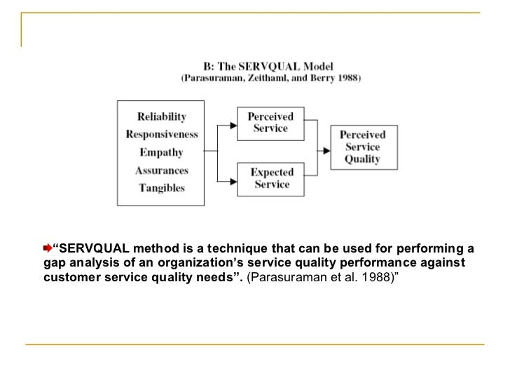 retail service quality scale essay Journal of retailing hgure 1 summary of steps employed in developing the  service-quality scale step 1: deljnition ol service quality as the discrepancy.
