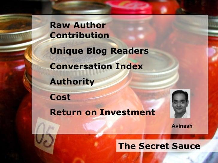 The Secret Sauce Raw Author Contribution Unique Blog Readers  Conversation Index Authority Cost  Return on Investment  Avi...