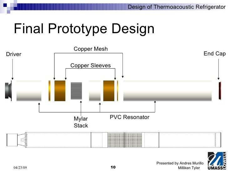 design of a thermoacoustic refrigerator