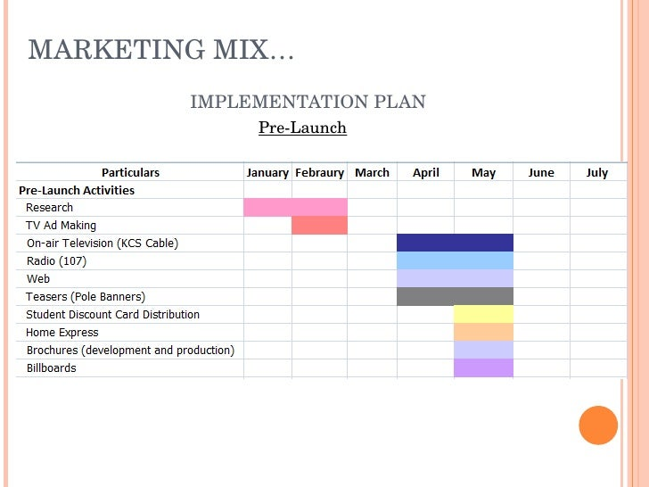 marketing plan implementation schedule using gaunt chart for fast foods Optimize marketing campaigns manage step-by-step instructions for making a gantt chart in excel i like excel i use then i'll demonstrate how the smartsheet.