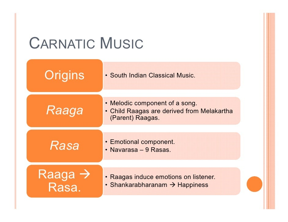 Emotion Recognition in Classical Music - Presentation