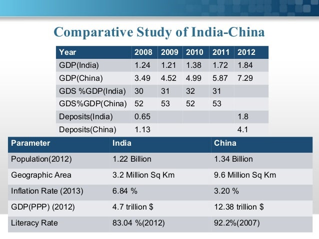comparative study of india and china Free essay: a comparative study of family values between china and america introduction we were born into a family, mature in a family, form new families.