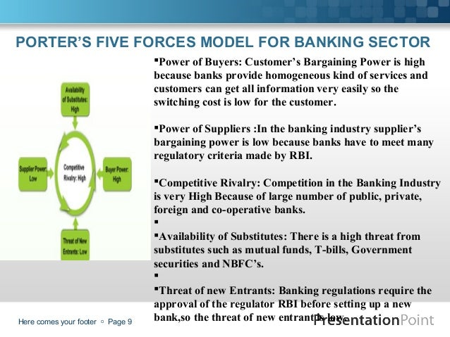 porters five force model analysis of banking industry Five forces model for indian banking industry threat of new entrants the average person can't come along and start up a bank, but thereare services, such as internet .
